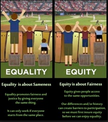 equality-equity-poster